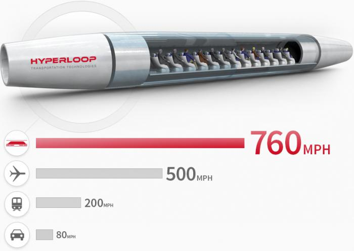 a-l-interieur-d-hyperloop-le-train-supersonique